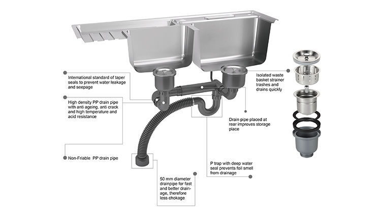 All In One Drainage System Kitchen Sink Drain Pablo